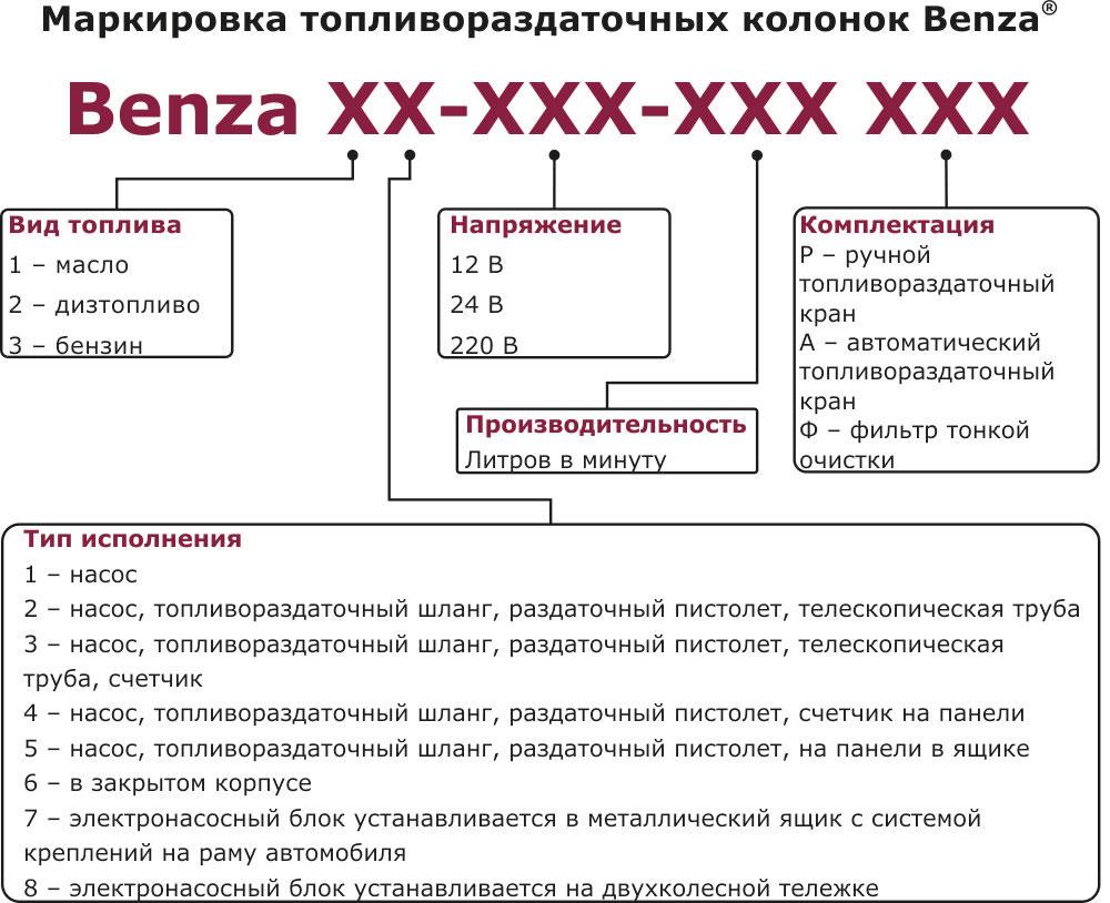 Насосы для бензина (12В, 24В, 22 В, 38 В) — ООО